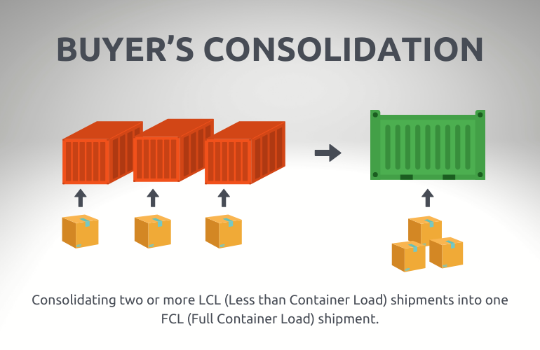 Buyer's-or-freight-consolidation