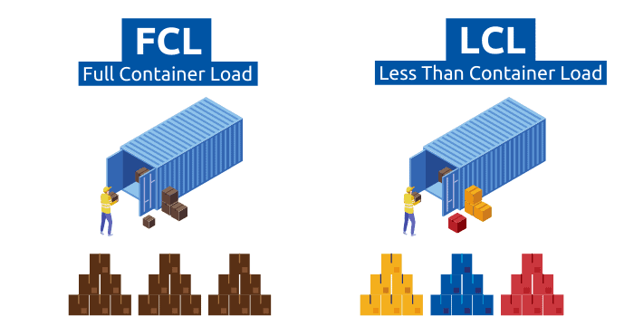 Less Than Container Load (LCL) Shipping Definition [+ Free Guide!]