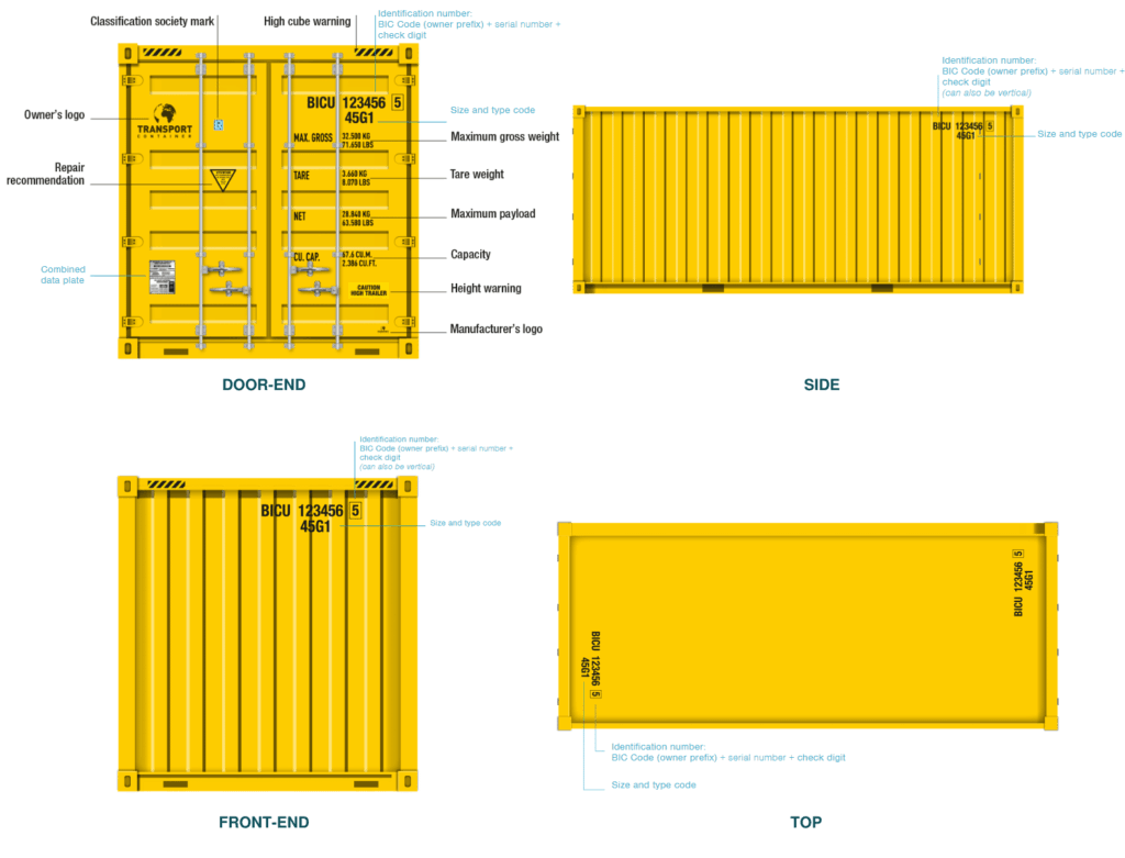 all shipping container markings