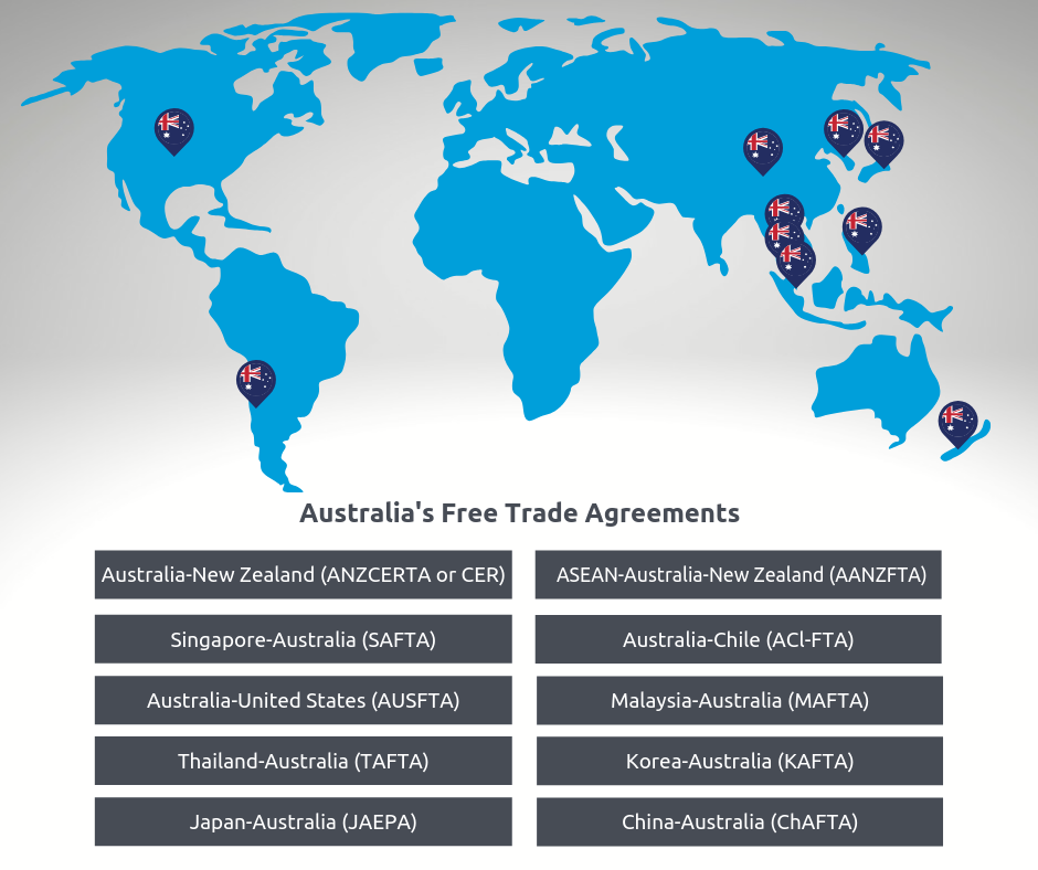 Australias free trade agreements chart